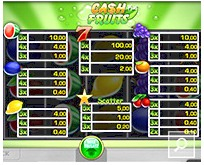 Cash Fruits is een onderdeel van de Fruit Slots